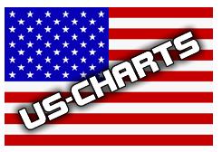 TOP TEN der US-Single-Charts (08.11.2014)